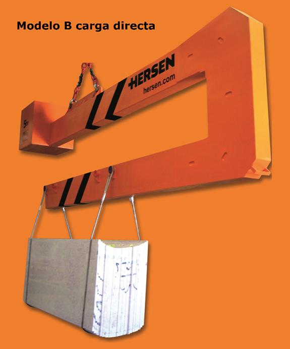 Modelo B  carga directa