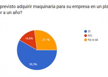 El 58,3% de los marmolistas tiene previsto adquirir maquinaria en un plazo de un año