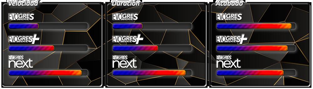 Progress-Bar_Gres_ES