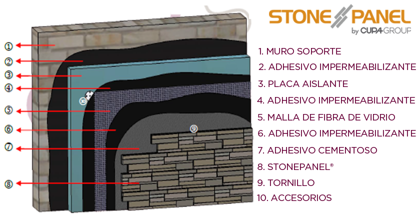 STONEPANEL-SATE