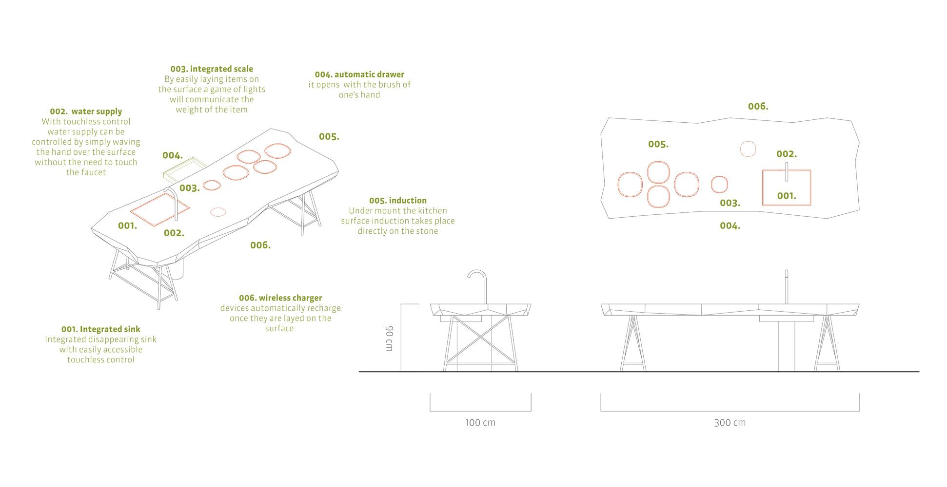 tipic_offmat_tuler_responsive-kitchen_diagram_eng