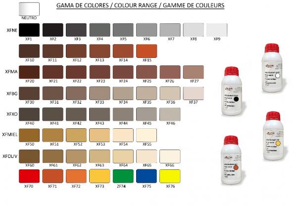 colorantes-sigma